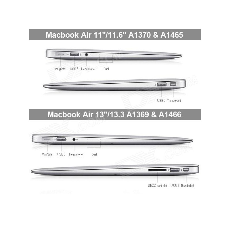 how to add new email acounts on macbook air